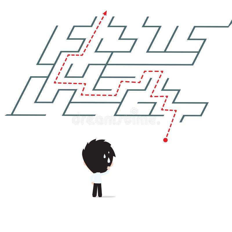 商人混淆和站立的得到的问题在迷宫前面和发现解答,隔绝在白色背景 向量例证