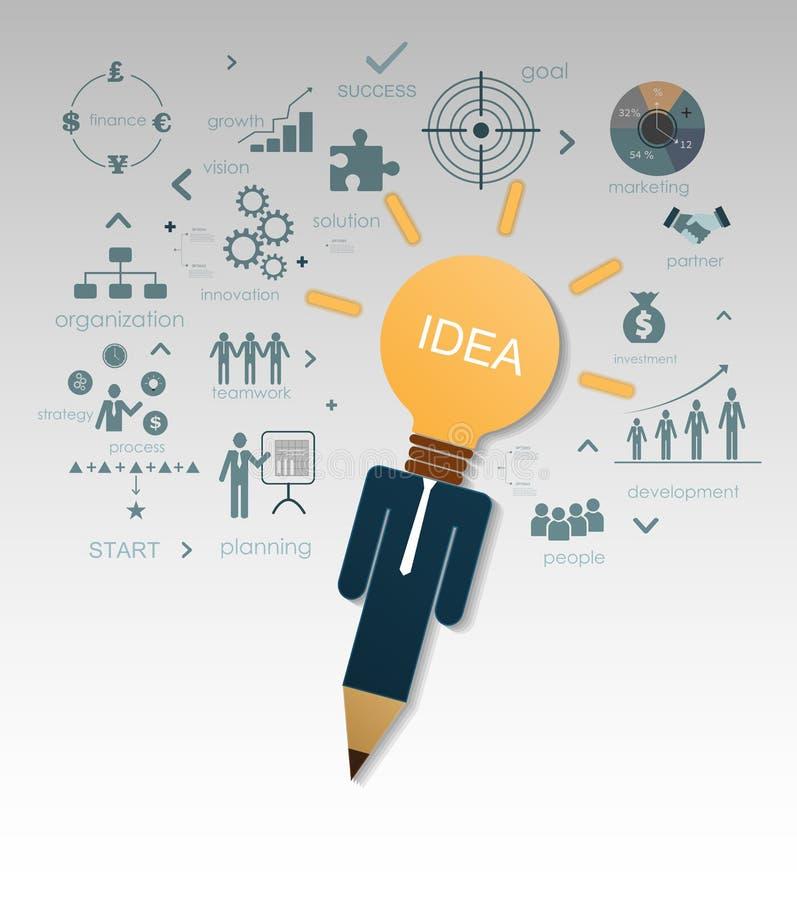 商人的例证在铅笔形状的创造了计划企业想法 皇族释放例证