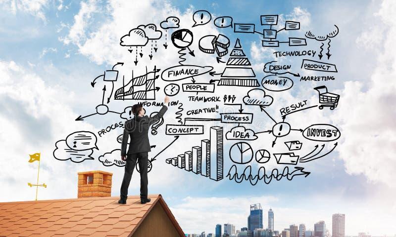 商人背面图在得出他新的经营战略的房子屋顶的 r 免版税库存照片