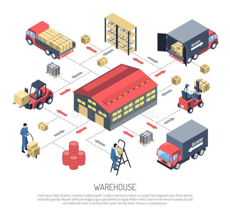 商品安置等量构成 库存例证