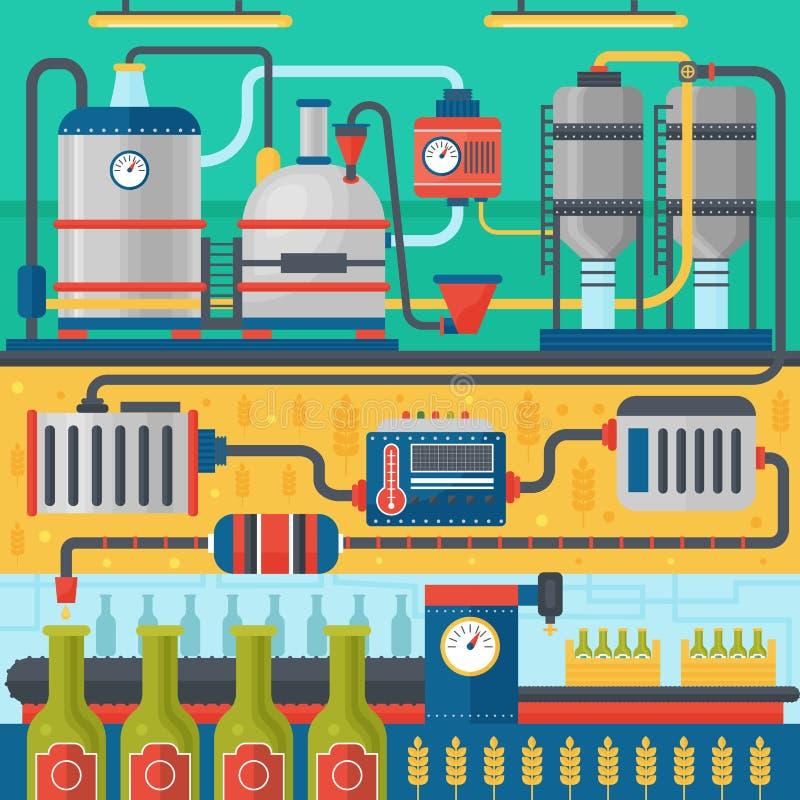 啤酒啤酒厂生产过程 工厂啤酒背景 平的设计传染媒介例证横幅 向量例证