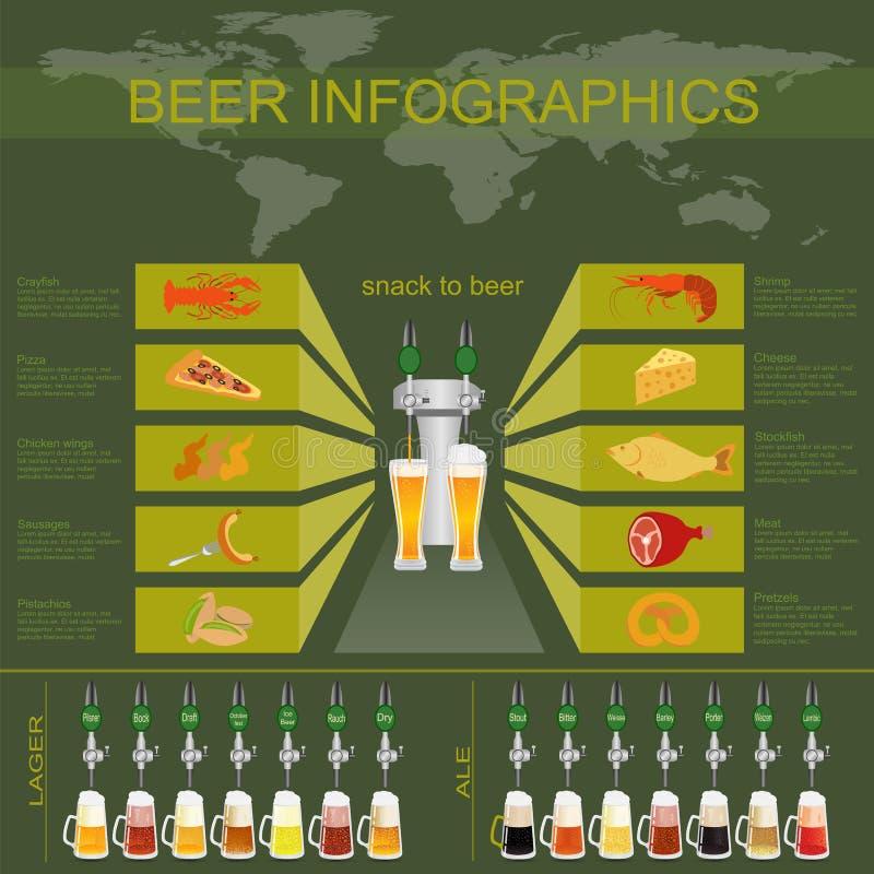 啤酒快餐infographics,设置了元素,创造的您自己  库存例证