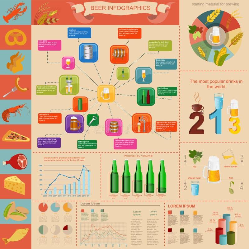 啤酒快餐infographics,设置了元素,创造的您自己  皇族释放例证