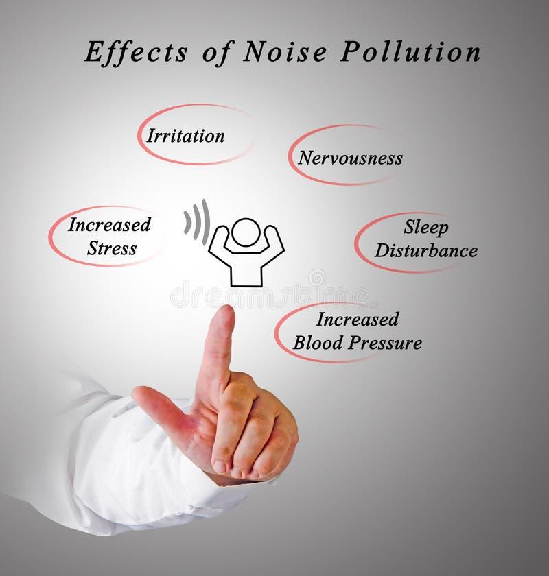 噪音污染的作用 库存照片