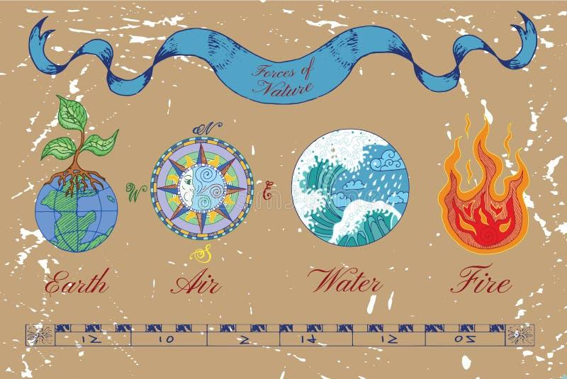 四个五颜六色的自然元素的汇集 皇族释放例证