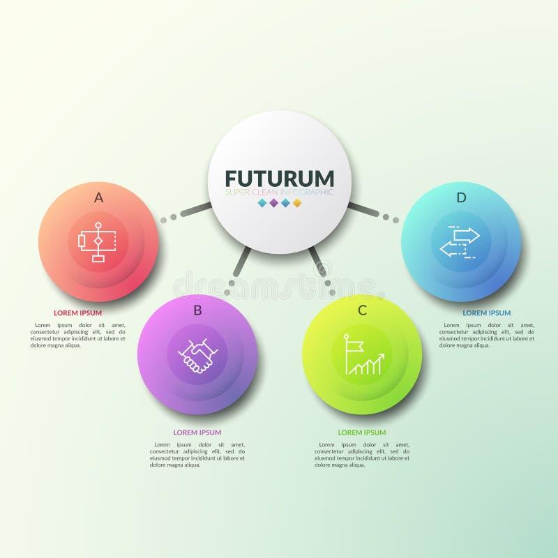 四个多彩多姿的有学问的圈子连接用主要圆的元素由线 工作流图概念 超级清洗 向量例证