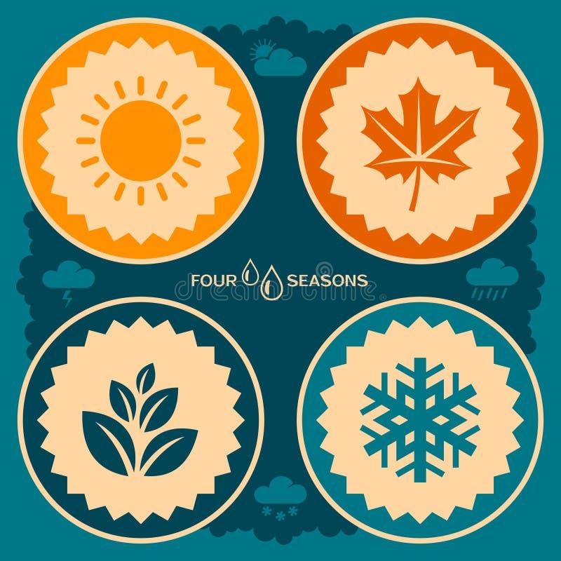 四个季节海报设计 库存例证