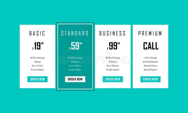 四种关税,站点的接口 网络设计价格桌 库存例证