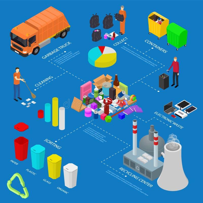回收Infographics概念3d等轴测图的垃圾 向量 向量例证