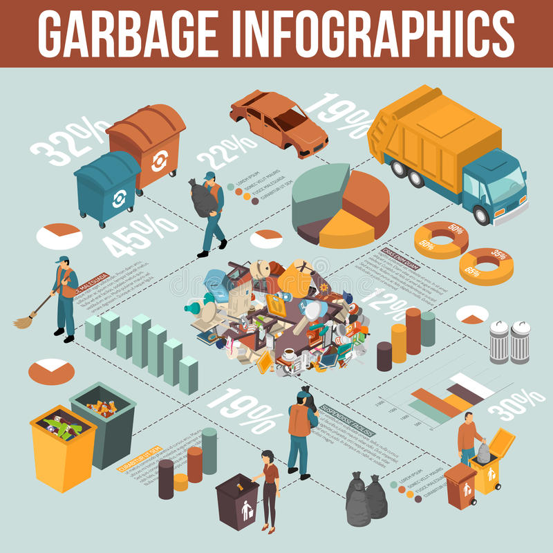 回收Infographics的等量垃圾 皇族释放例证