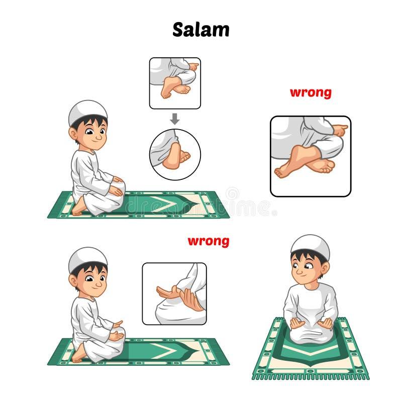 回教祷告位置指南由男孩脚的致敬和位置逐步执行与错误位置 向量例证