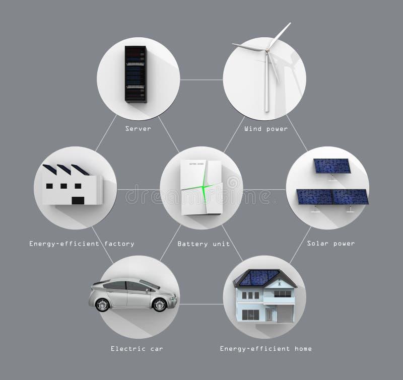 固定式电池系统的例证 (与文本) 向量例证