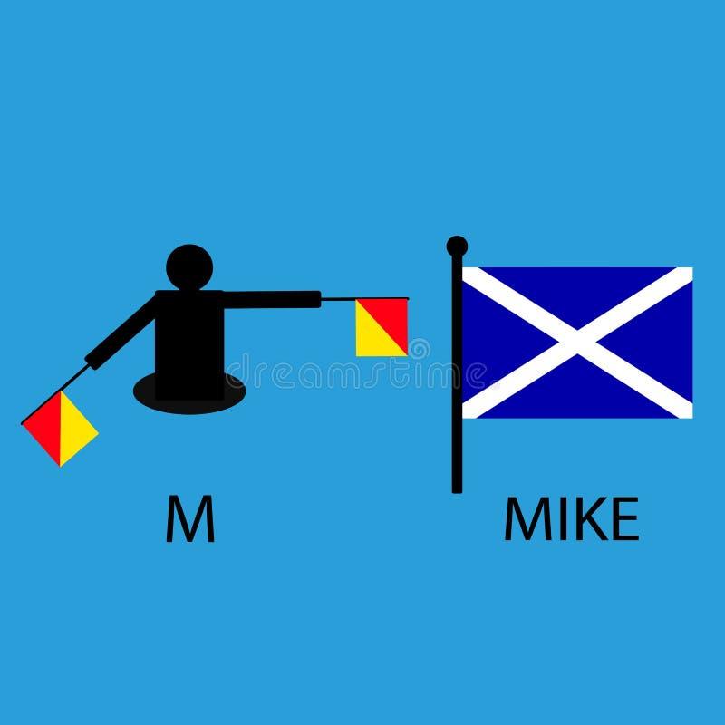 国际海洋令旗,海字母表,传染媒介例证,动臂信号机,通信,话筒 向量例证