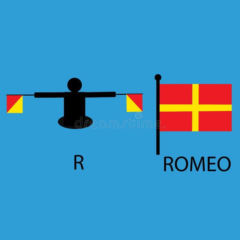国际海洋令旗,海字母表,例证,动臂信号机,通信,罗密欧 向量例证