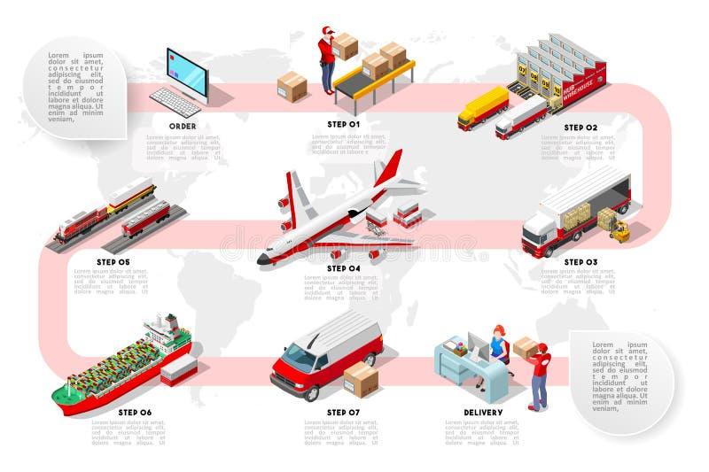 国际贸易后勤学网络等量Infographic Vect 向量例证