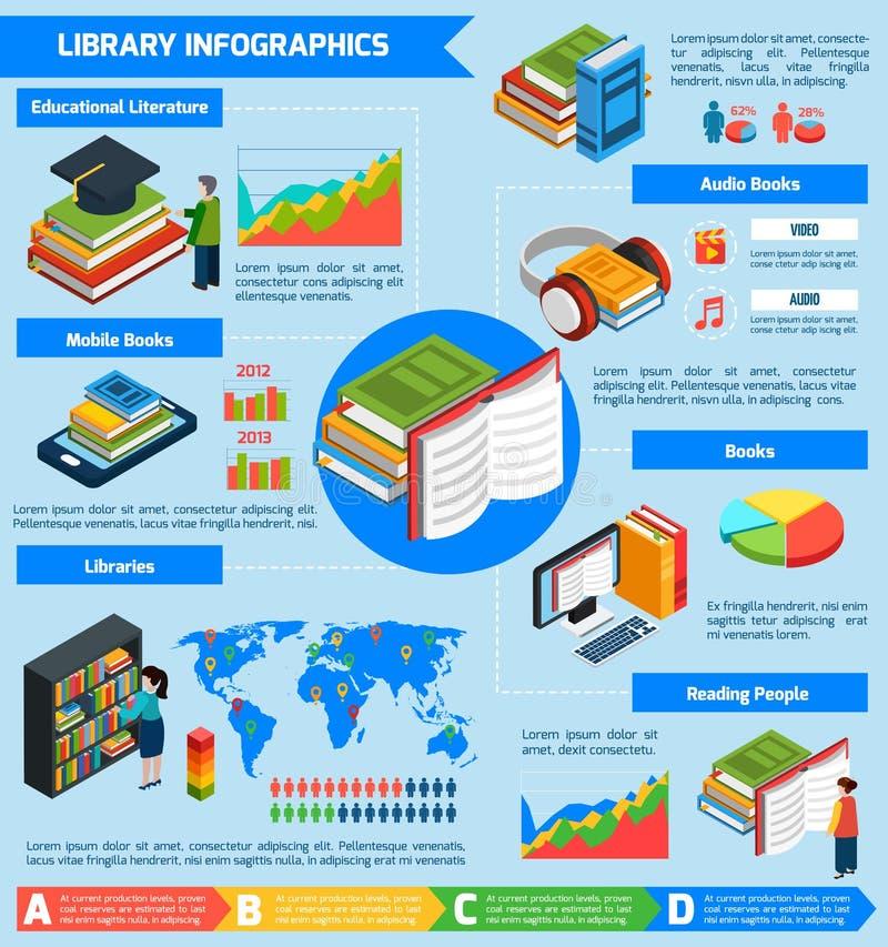图书馆等量Infographics 库存例证