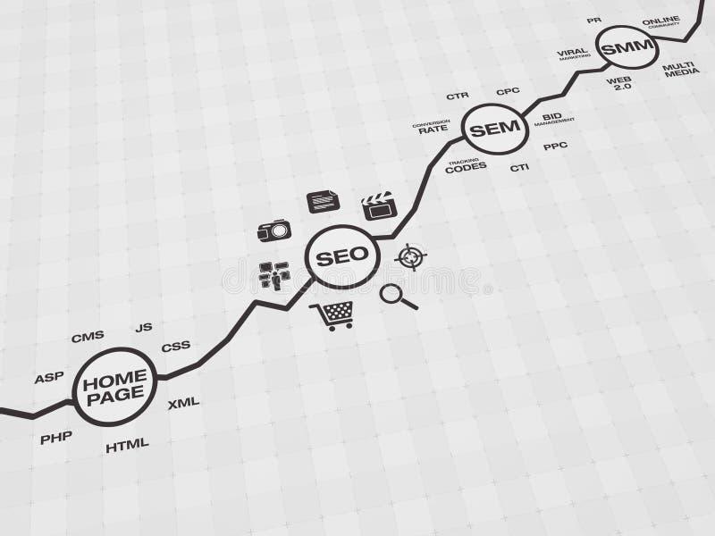 图形包括营销在线sem seo 向量例证