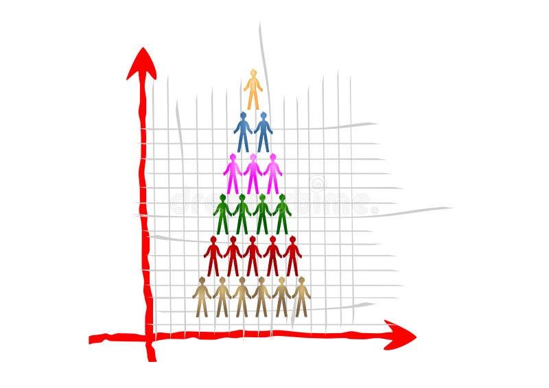 图形层次结构配合 向量例证