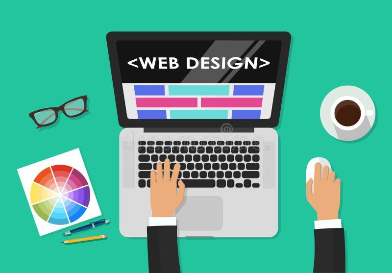 图形设计和网络设计的平的被设计的横幅 向量 库存例证