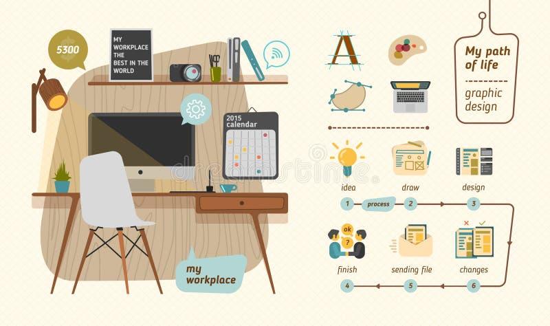 图形设计的工作场所 库存例证