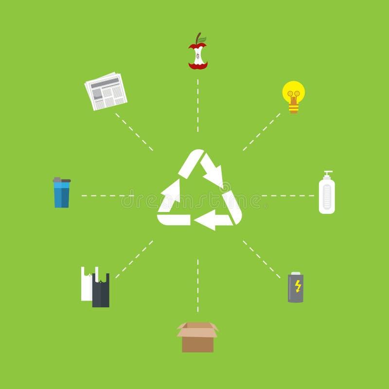 图标回收 向量例证