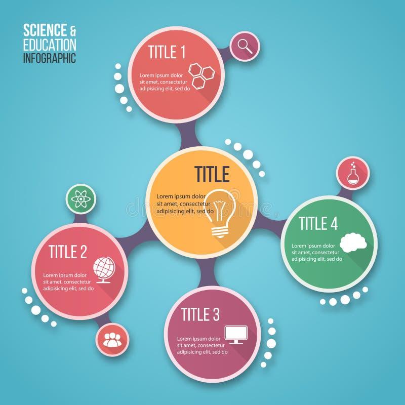 图表、图、图和其他infographics的分子设计传染媒介infographic模板 皇族释放例证