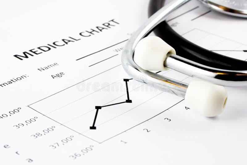 图表医疗听诊器 库存图片