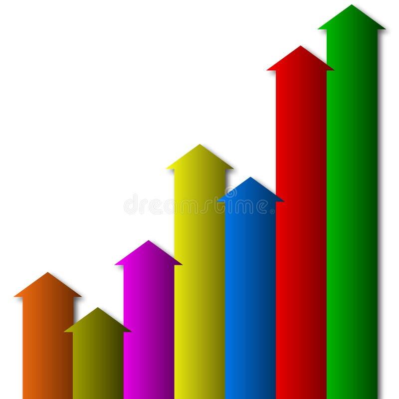 图表向上陈列趋势 向量例证