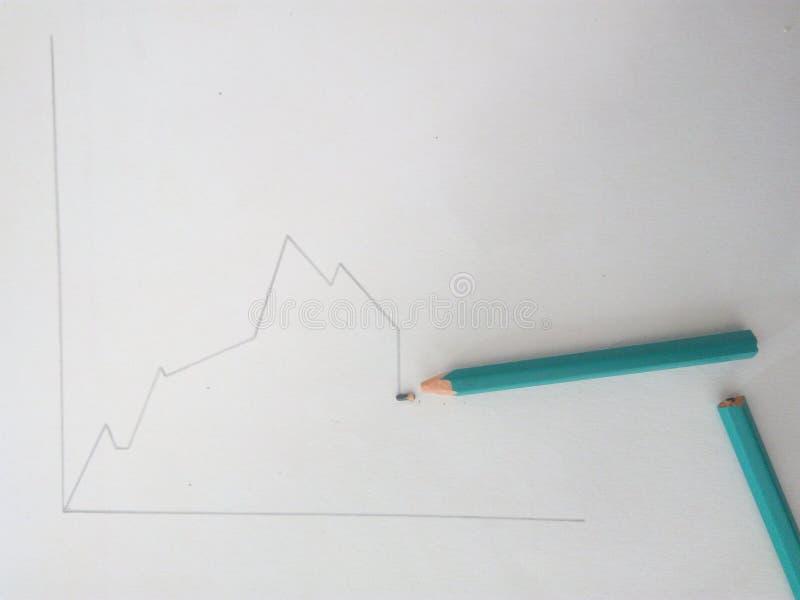 图表和残破的铅笔 库存照片