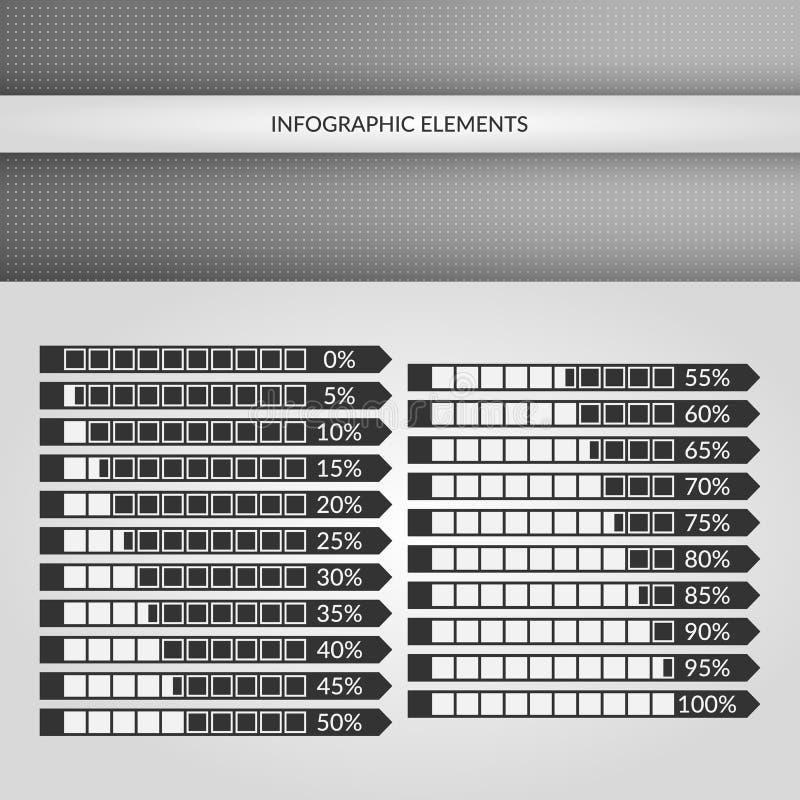 0 5 10 15 20 25 30 35 40 45 50 55 60 65 70 75 80 85 90 95 100%图表图 传染媒介百分比infographics 皇族释放例证