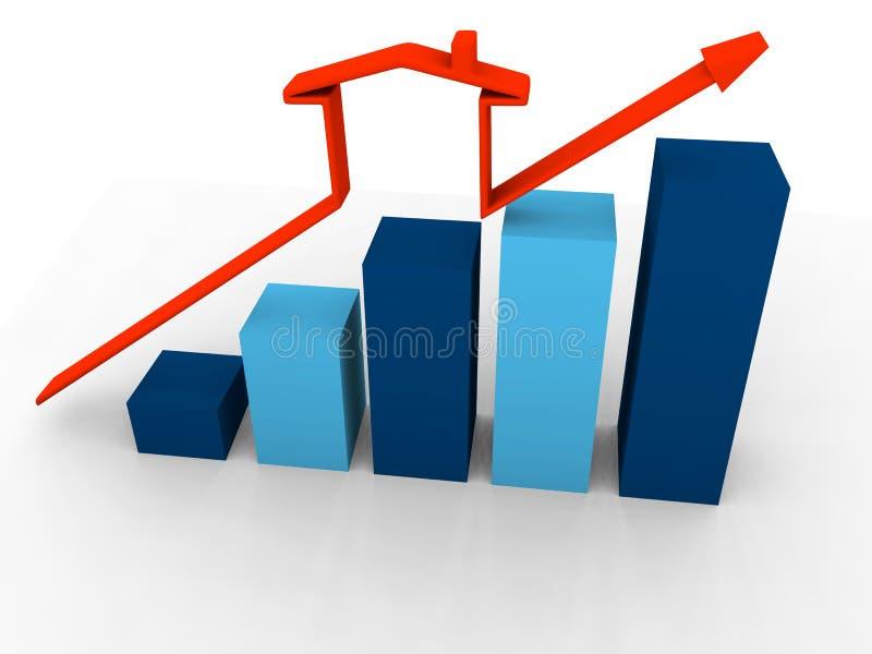 图表增长房子符号 向量例证