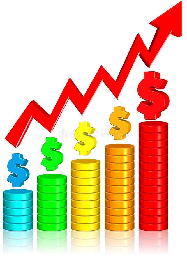 图表增长的货币 皇族释放例证