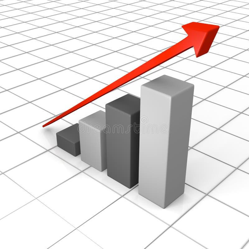 图表增长线路线性趋势 向量例证