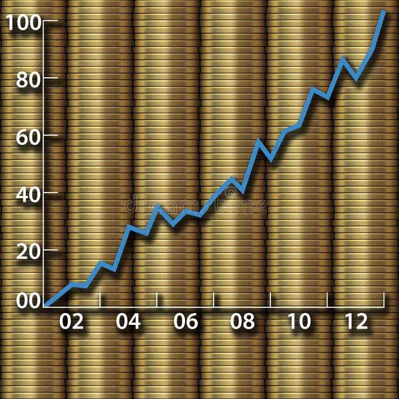图表币金增长投资货币财富 皇族释放例证