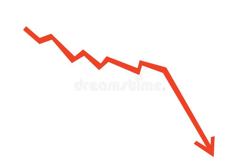图表市场股票 皇族释放例证