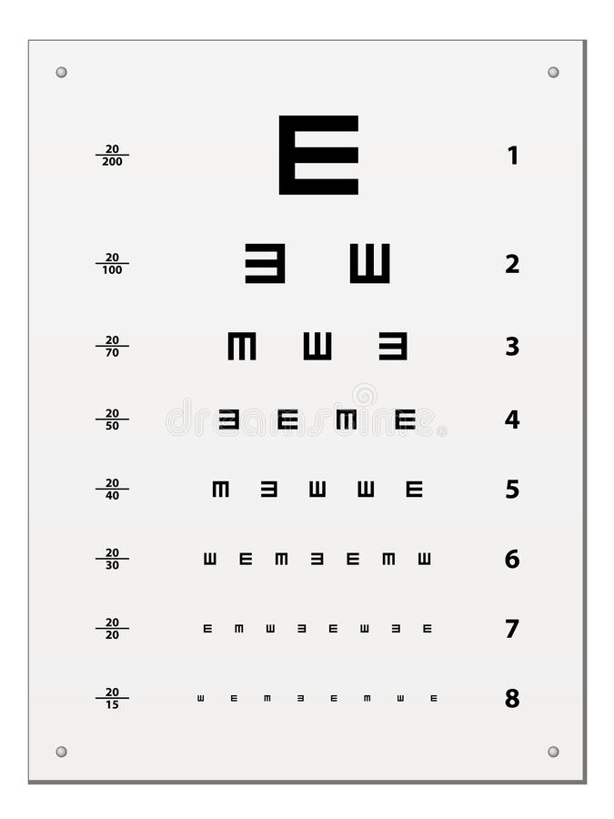 图表眼睛snellen测试 库存例证