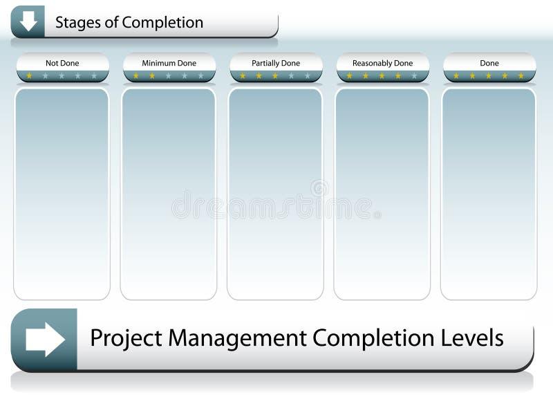 图表管理项目 向量例证