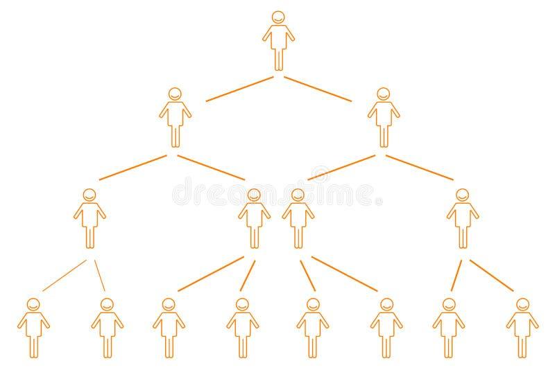 图表组织 库存例证
