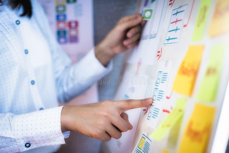 图表设计师妇女开发为流动应用的应用的略图布局 用户经验设计观念 免版税库存图片