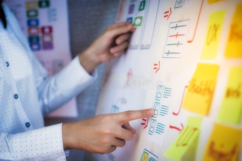 图表设计师妇女开发为流动应用的应用的略图布局 用户经验设计观念 免版税图库摄影