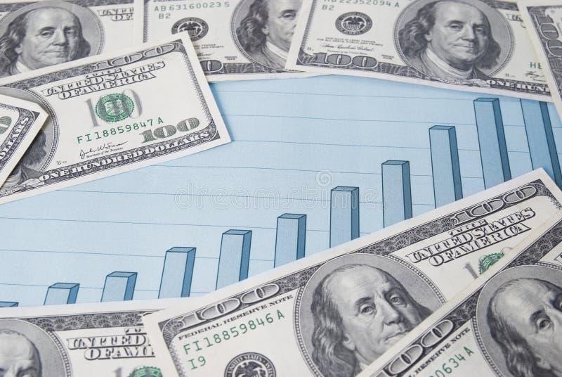 图表货币 免版税图库摄影