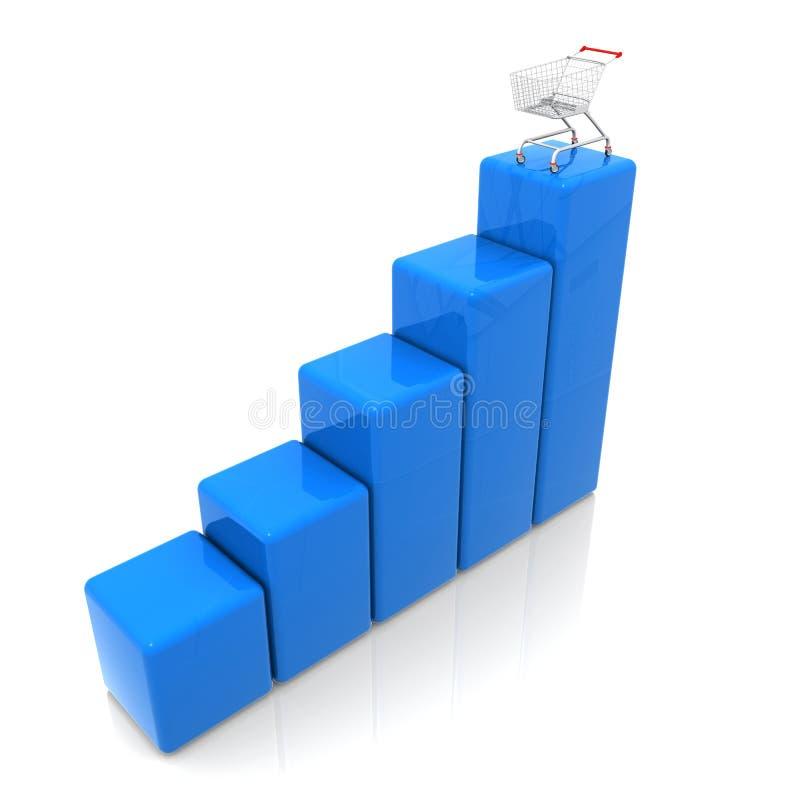 图表销售额 向量例证