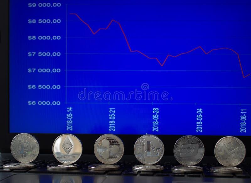 图表隐藏货币bitcoin和硬币 免版税库存照片