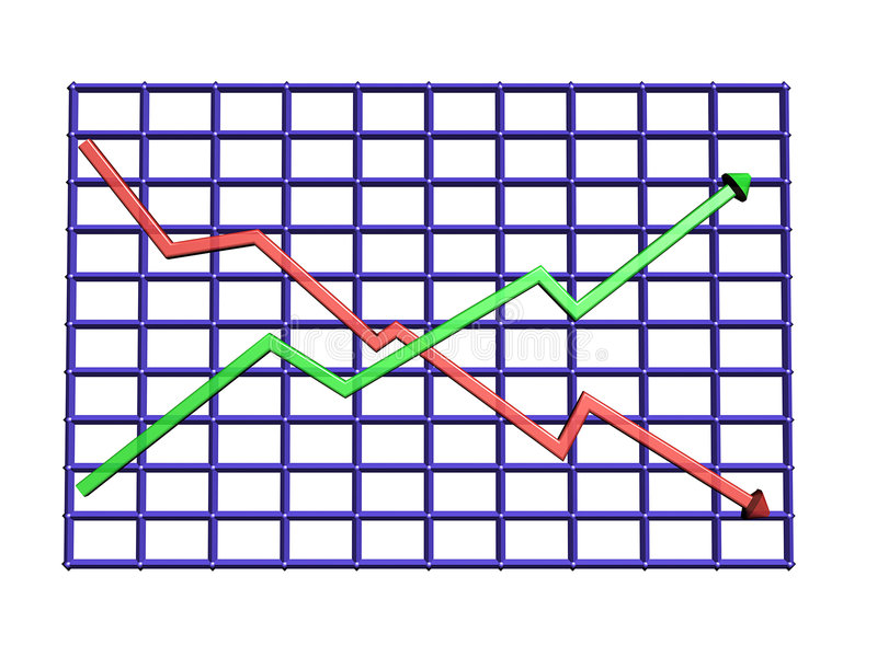 Download 图表 库存例证. 插画 包括有 景气, 收回, 商业, 贸易, 损失, 生长, 图形, 发展, 红色, 经济 - 175948