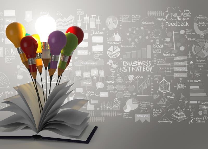 图画想法铅笔电灯泡和开放书经营战略 向量例证