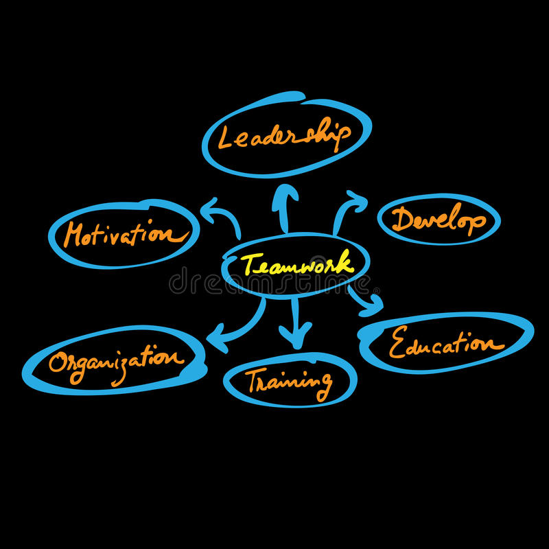 组织系统图teamwork1 向量例证