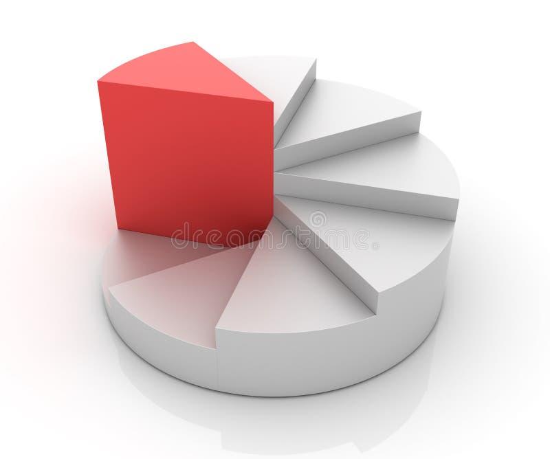 圆形统计图表 皇族释放例证