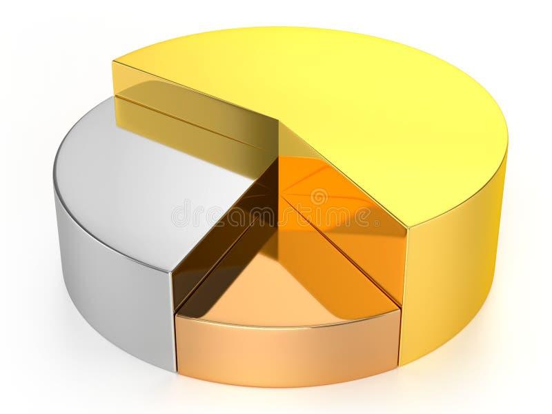 圆形统计图表(金子、银,古铜) 皇族释放例证