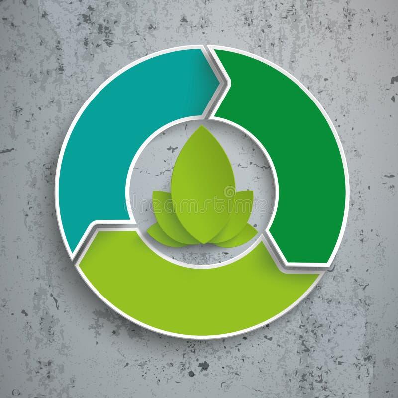 圆环3选择周期大叶子中心混凝土 向量例证