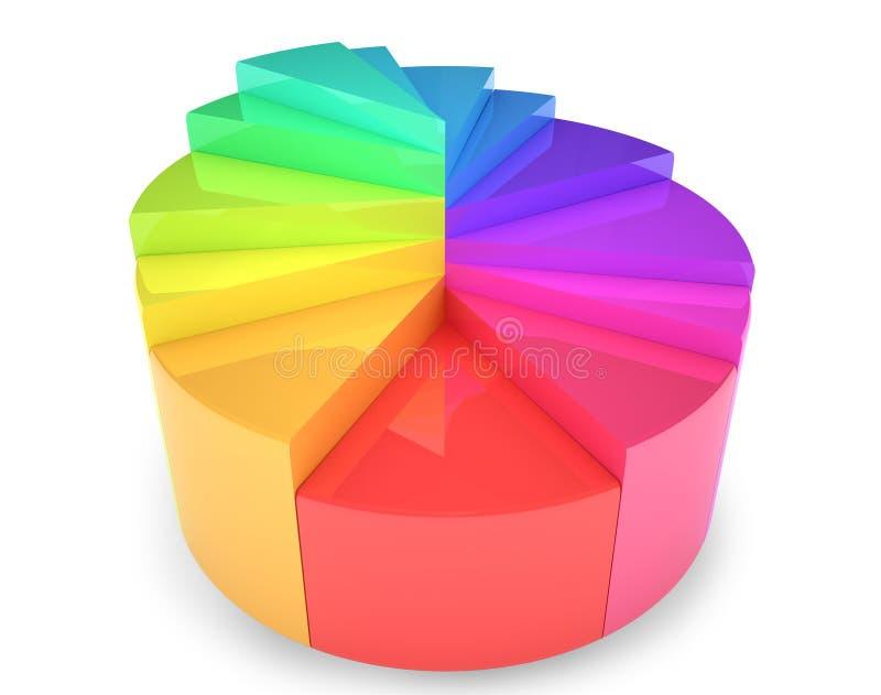 圆的五颜六色的绘制例证 皇族释放例证